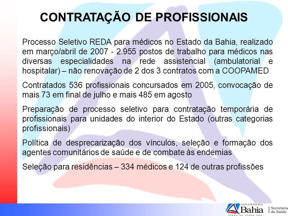CONTRATAÇÃO DE PROFISSIONAIS Processo Seletivo REDA para médicos no Estado da Bahia, realizado em março/abril de 2007 - 2.955 postos de trabalho para