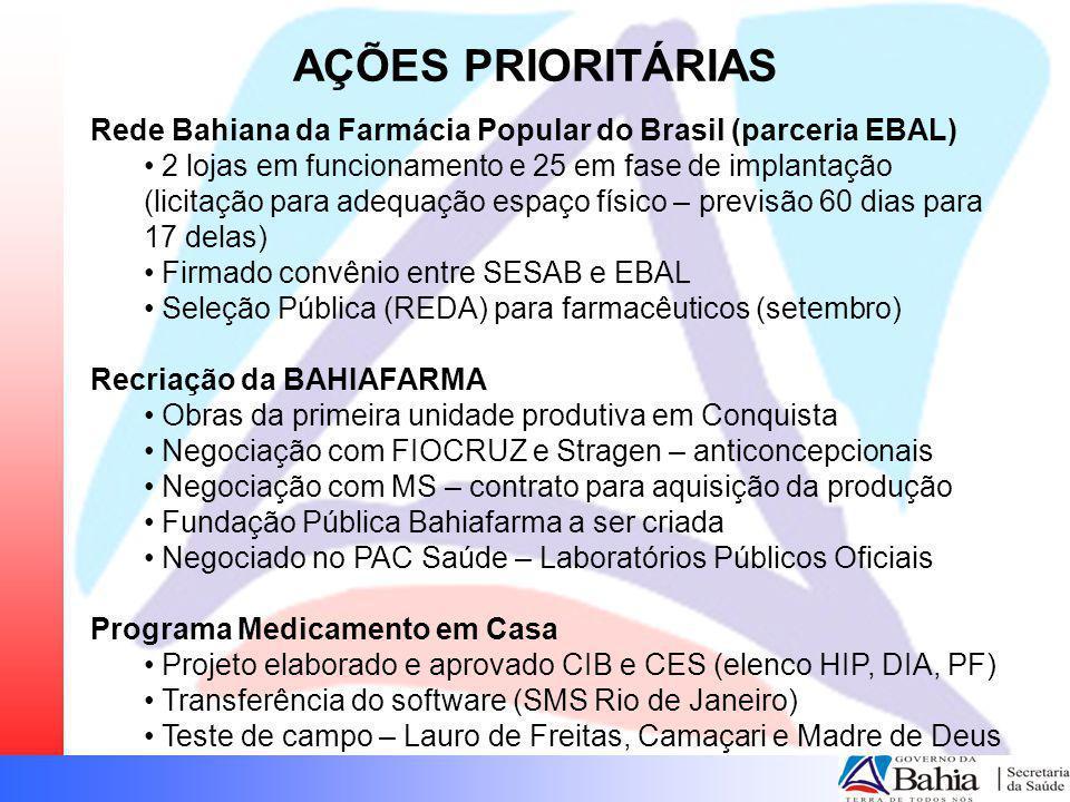 AÇÕES PRIORITÁRIAS Rede Bahiana da Farmácia Popular do Brasil (parceria EBAL) 2 lojas em funcionamento e 25 em fase de implantação (licitação para ade
