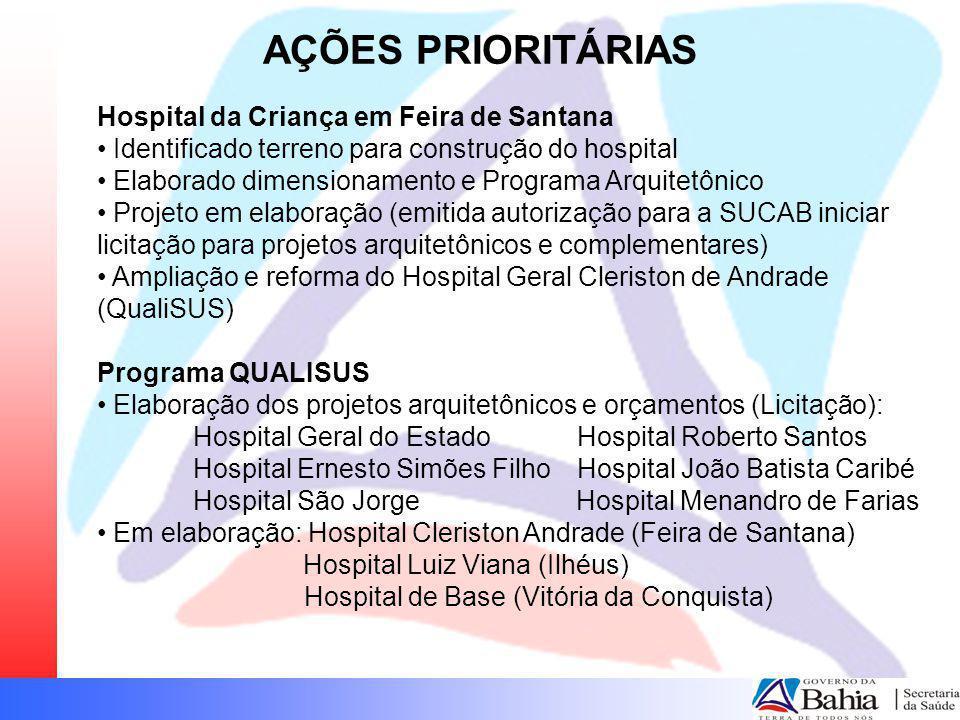 AÇÕES PRIORITÁRIAS Hospital da Criança em Feira de Santana Identificado terreno para construção do hospital Elaborado dimensionamento e Programa Arqui