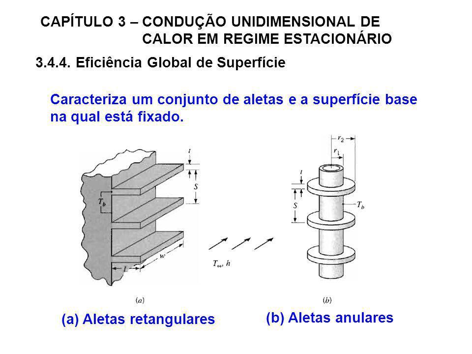 CAPÍTULO 3 – CONDUÇÃO UNIDIMENSIONAL DE CALOR EM REGIME ESTACIONÁRIO 3.4.4. Eficiência Global de Superfície Caracteriza um conjunto de aletas e a supe