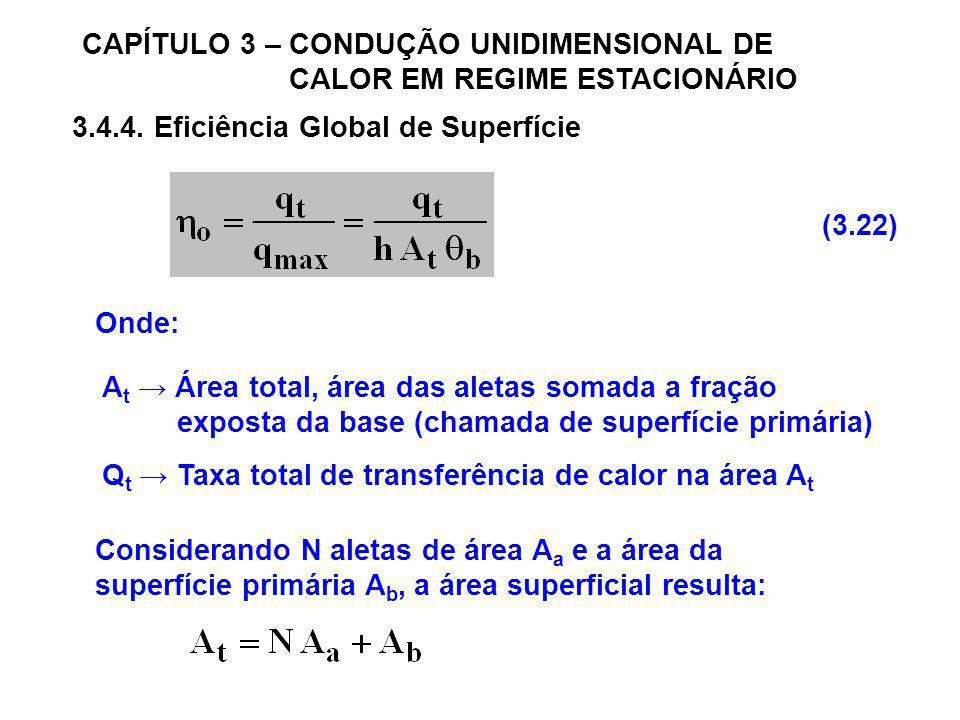 CAPÍTULO 3 – CONDUÇÃO UNIDIMENSIONAL DE CALOR EM REGIME ESTACIONÁRIO 3.4.4. Eficiência Global de Superfície Onde: A t Área total, área das aletas soma