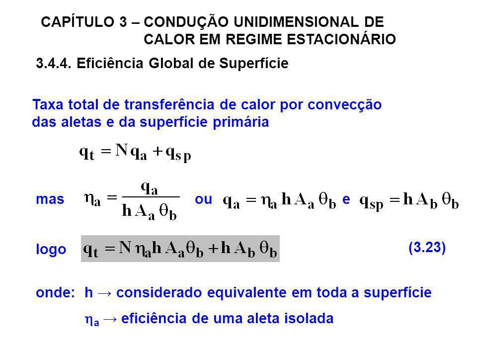 CAPÍTULO 3 – CONDUÇÃO UNIDIMENSIONAL DE CALOR EM REGIME ESTACIONÁRIO 3.4.4. Eficiência Global de Superfície Taxa total de transferência de calor por c