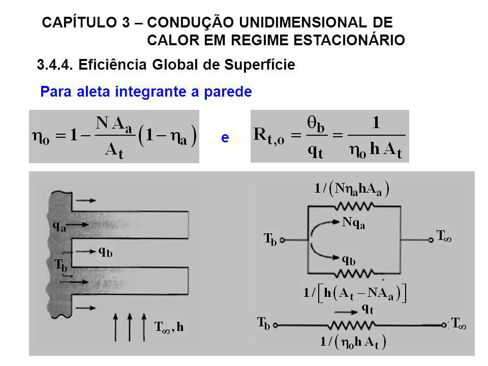 CAPÍTULO 3 – CONDUÇÃO UNIDIMENSIONAL DE CALOR EM REGIME ESTACIONÁRIO 3.4.4. Eficiência Global de Superfície Para aleta integrante a parede e