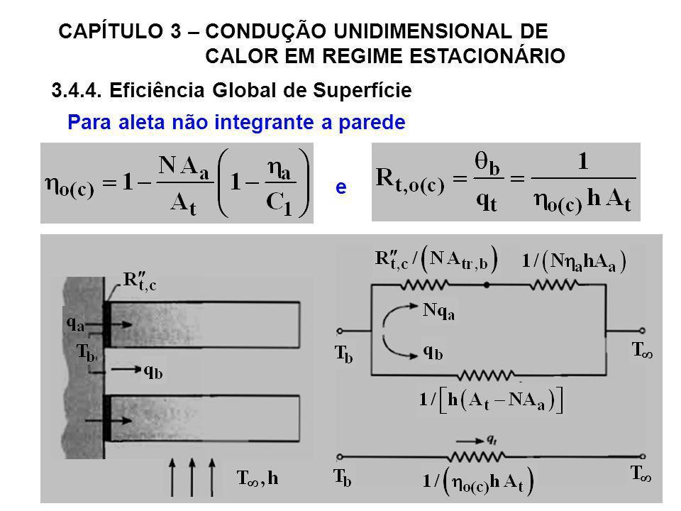 CAPÍTULO 3 – CONDUÇÃO UNIDIMENSIONAL DE CALOR EM REGIME ESTACIONÁRIO 3.4.4. Eficiência Global de Superfície Para aleta não integrante a parede e