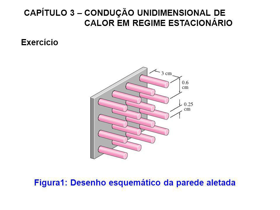 CAPÍTULO 3 – CONDUÇÃO UNIDIMENSIONAL DE CALOR EM REGIME ESTACIONÁRIO Exercício Figura1: Desenho esquemático da parede aletada
