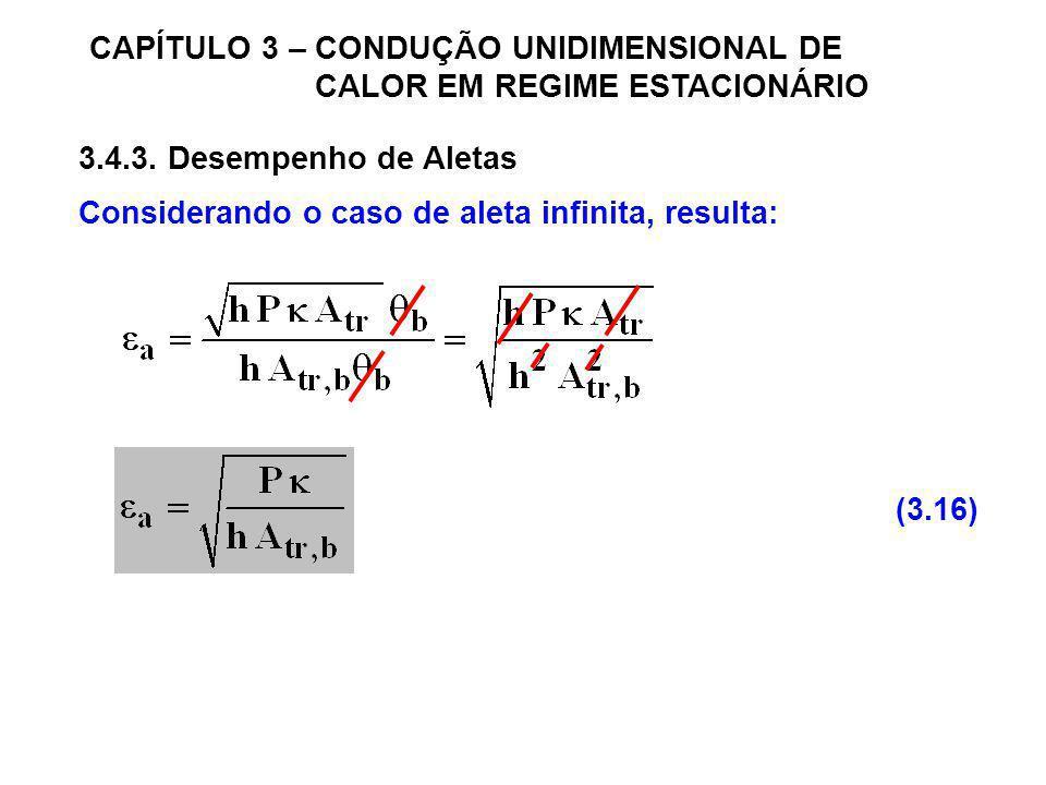 CAPÍTULO 3 – CONDUÇÃO UNIDIMENSIONAL DE CALOR EM REGIME ESTACIONÁRIO 3.4.3. Desempenho de Aletas Considerando o caso de aleta infinita, resulta: (3.16