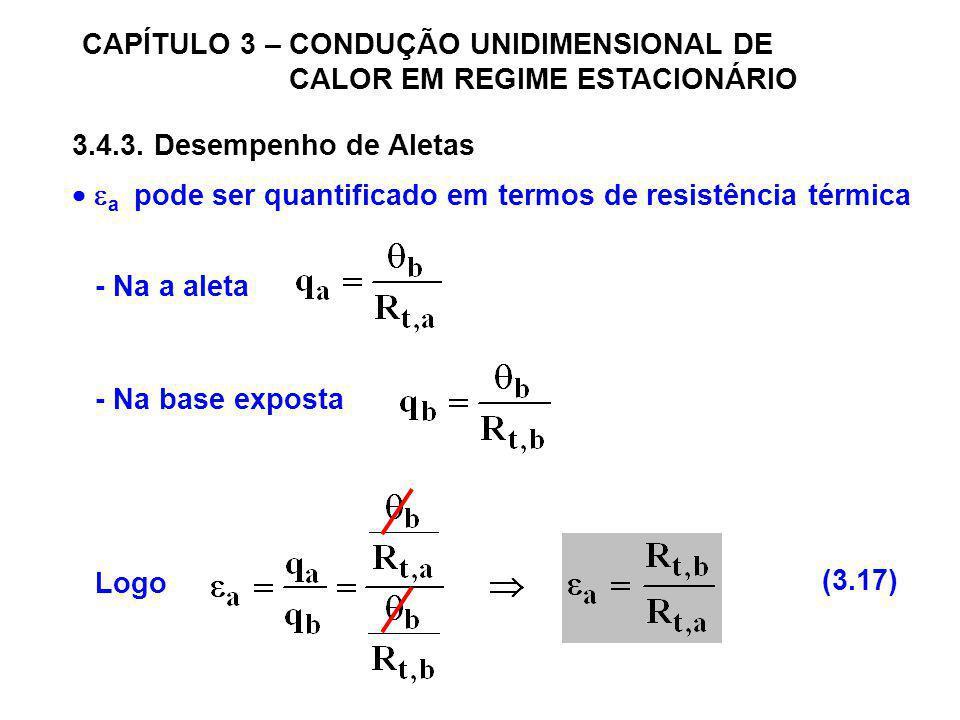 CAPÍTULO 3 – CONDUÇÃO UNIDIMENSIONAL DE CALOR EM REGIME ESTACIONÁRIO 3.4.3. Desempenho de Aletas a pode ser quantificado em termos de resistência térm