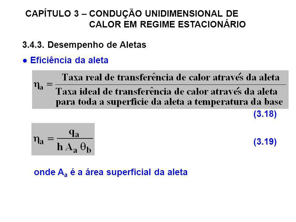 CAPÍTULO 3 – CONDUÇÃO UNIDIMENSIONAL DE CALOR EM REGIME ESTACIONÁRIO 3.4.3. Desempenho de Aletas Eficiência da aleta onde A a é a área superficial da