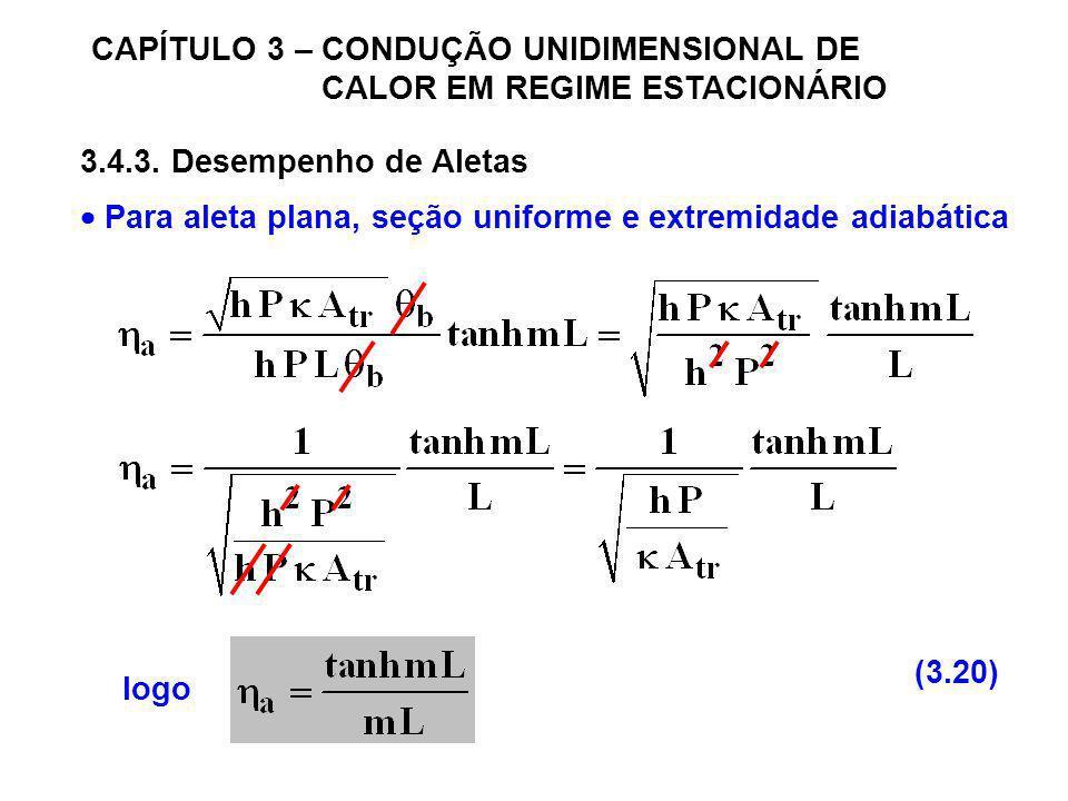 CAPÍTULO 3 – CONDUÇÃO UNIDIMENSIONAL DE CALOR EM REGIME ESTACIONÁRIO 3.4.3. Desempenho de Aletas Para aleta plana, seção uniforme e extremidade adiabá