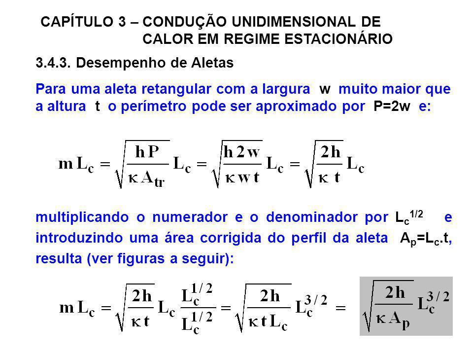CAPÍTULO 3 – CONDUÇÃO UNIDIMENSIONAL DE CALOR EM REGIME ESTACIONÁRIO 3.4.3. Desempenho de Aletas Para uma aleta retangular com a largura w muito maior