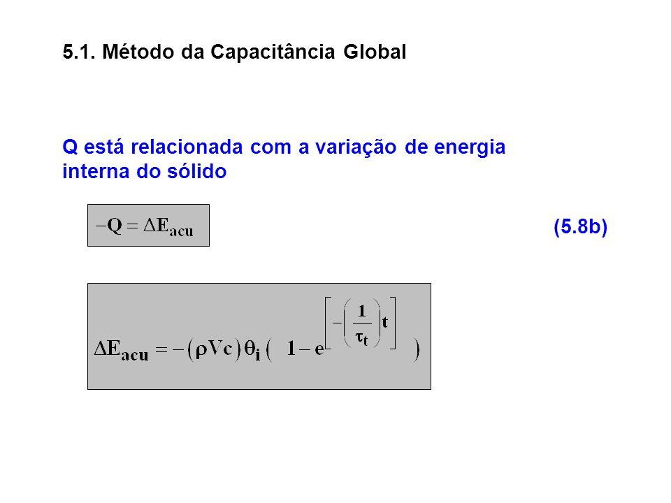 5.1. Método da Capacitância Global Q está relacionada com a variação de energia interna do sólido (5.8b)