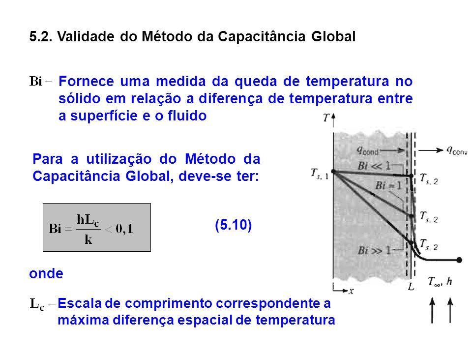 Para a utilização do Método da Capacitância Global, deve-se ter: 5.2. Validade do Método da Capacitância Global (5.10) Fornece uma medida da queda de