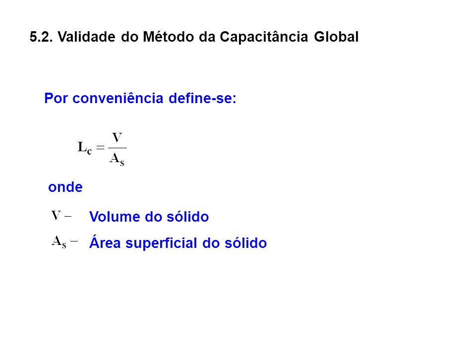 5.2. Validade do Método da Capacitância Global onde Por conveniência define-se: Volume do sólido Área superficial do sólido