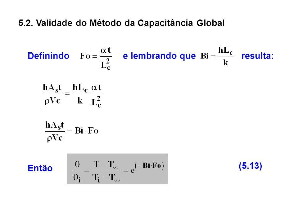 5.2. Validade do Método da Capacitância Global Então Definindo e lembrando que resulta: (5.13)