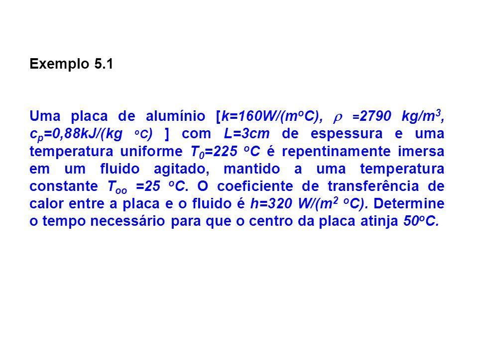 Exemplo 5.1 Uma placa de alumínio [k=160W/(m o C), = 2790 kg/m 3, c p =0,88kJ/(kg o C ) ] com L=3cm de espessura e uma temperatura uniforme T 0 =225 o