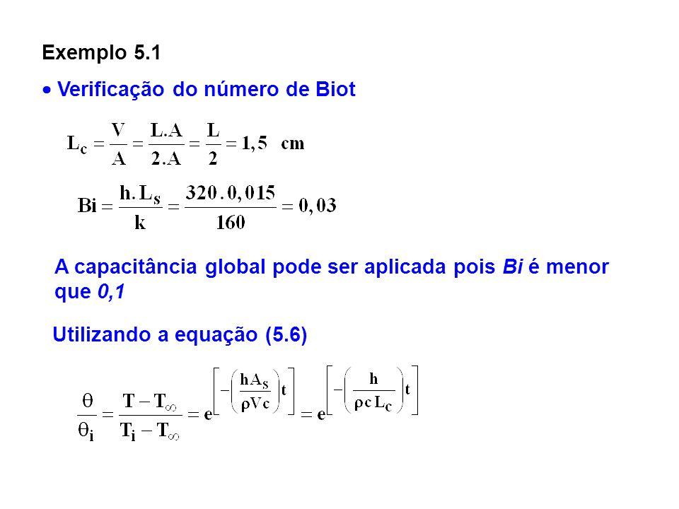 Exemplo 5.1 Verificação do número de Biot A capacitância global pode ser aplicada pois Bi é menor que 0,1 Utilizando a equação (5.6)