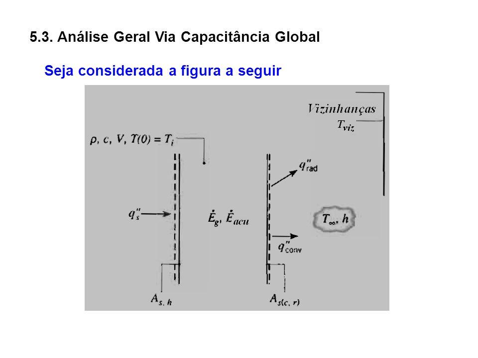 5.3. Análise Geral Via Capacitância Global Seja considerada a figura a seguir