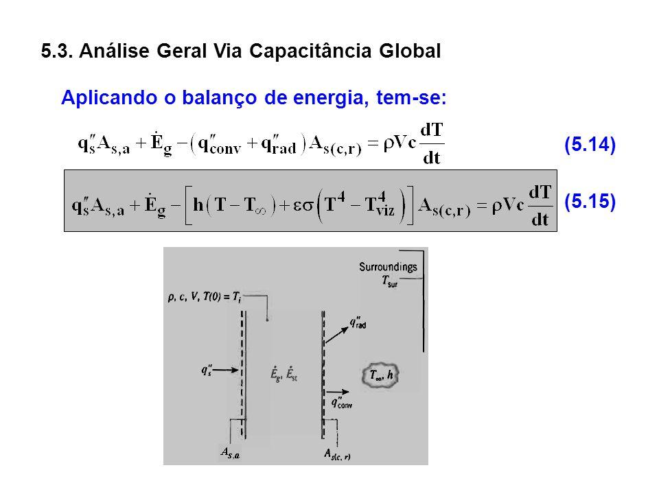5.3. Análise Geral Via Capacitância Global Aplicando o balanço de energia, tem-se: (5.14) (5.15)