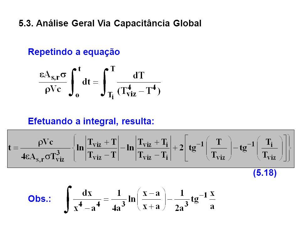 5.3. Análise Geral Via Capacitância Global Efetuando a integral, resulta: Obs.: (5.18) Repetindo a equação