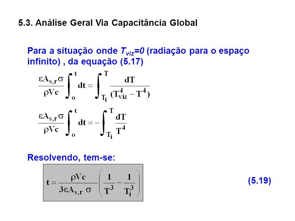 5.3. Análise Geral Via Capacitância Global Para a situação onde T viz =0 (radiação para o espaço infinito), da equação (5.17) Resolvendo, tem-se: (5.1