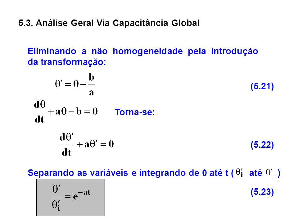 5.3. Análise Geral Via Capacitância Global Eliminando a não homogeneidade pela introdução da transformação: Torna-se: Separando as variáveis e integra