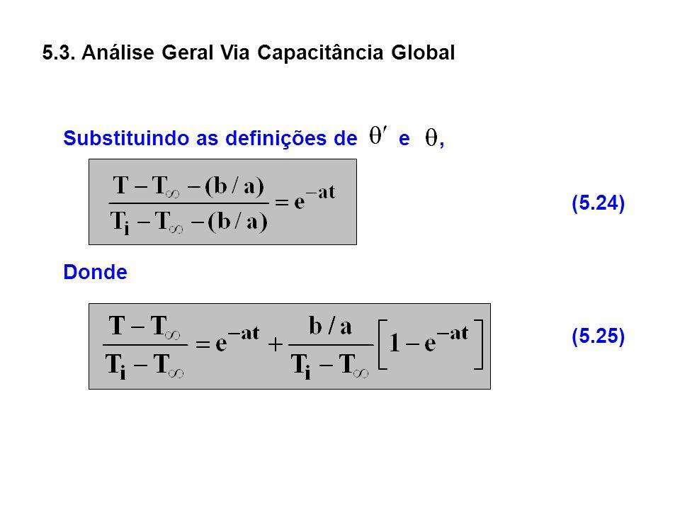 5.3. Análise Geral Via Capacitância Global Substituindo as definições de e, Donde (5.24) (5.25)