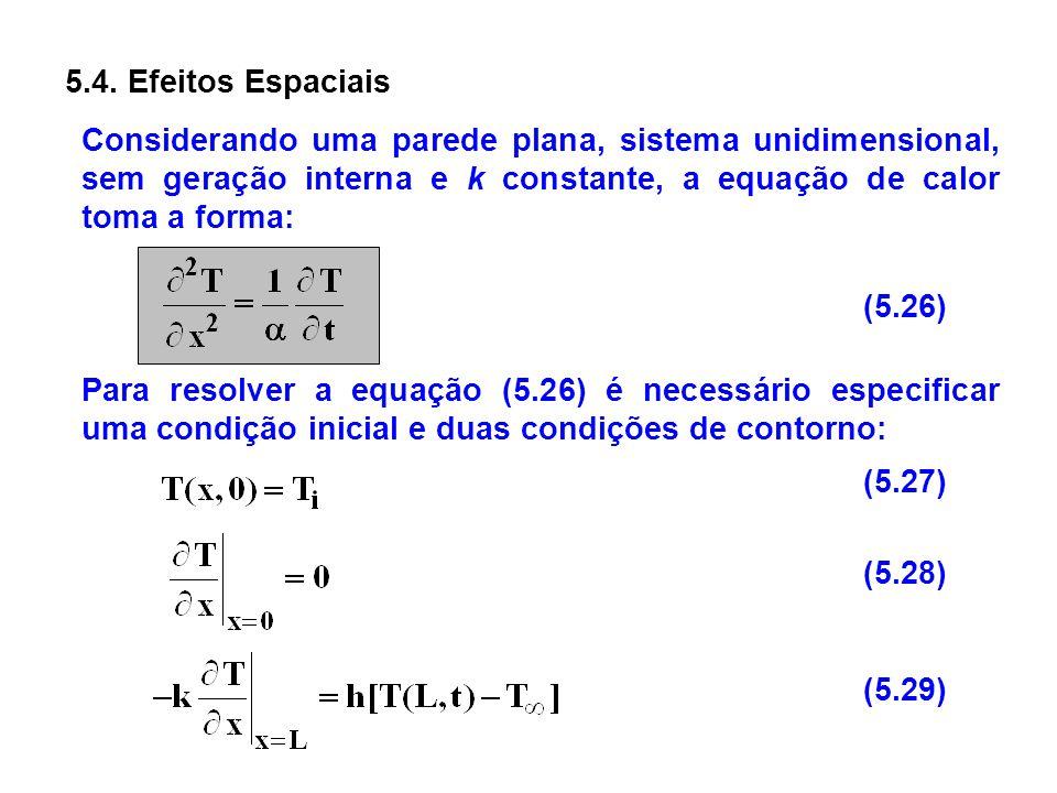 5.4. Efeitos Espaciais Considerando uma parede plana, sistema unidimensional, sem geração interna e k constante, a equação de calor toma a forma: (5.2