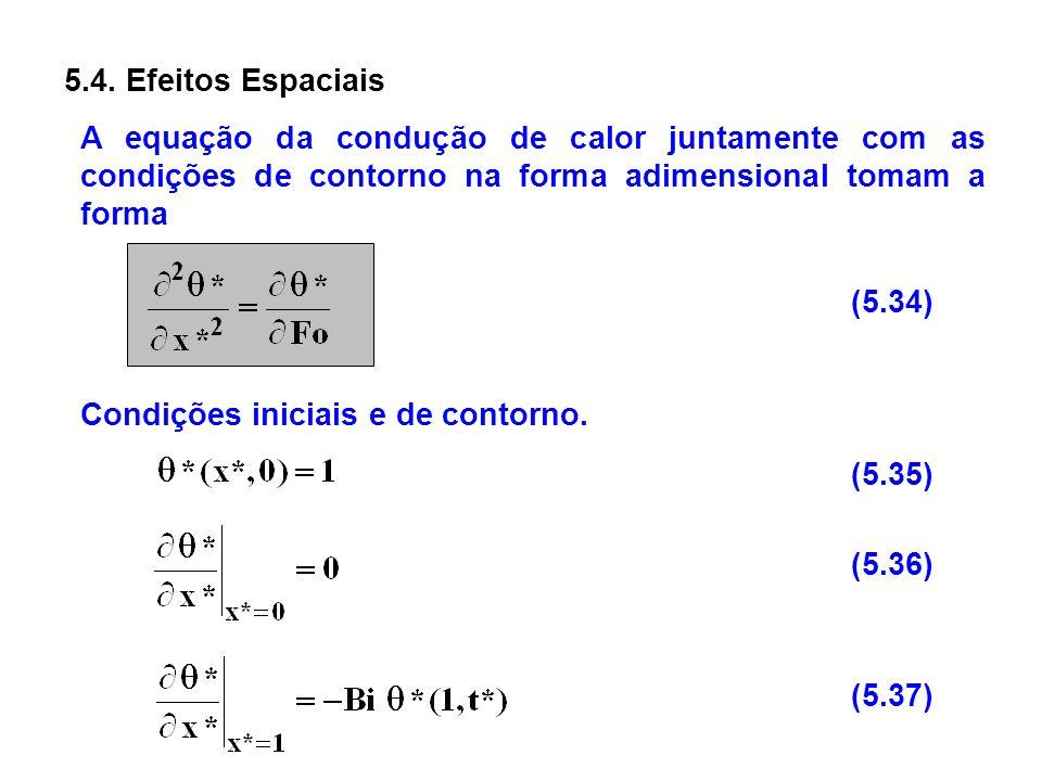 5.4. Efeitos Espaciais A equação da condução de calor juntamente com as condições de contorno na forma adimensional tomam a forma Condições iniciais e