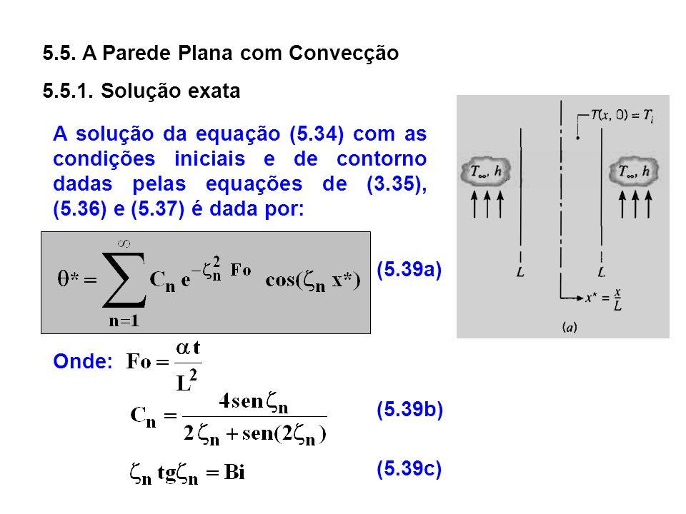 5.5. A Parede Plana com Convecção 5.5.1. Solução exata A solução da equação (5.34) com as condições iniciais e de contorno dadas pelas equações de (3.
