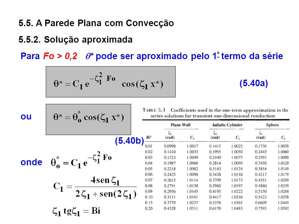 5.5. A Parede Plana com Convecção 5.5.2. Solução aproximada ou onde (5.40a) Para Fo > 0,2 * pode ser aproximado pelo 1 º termo da série (5.40b)