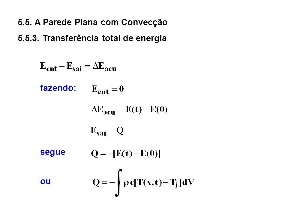 5.5. A Parede Plana com Convecção 5.5.3. Transferência total de energia fazendo: segue ou