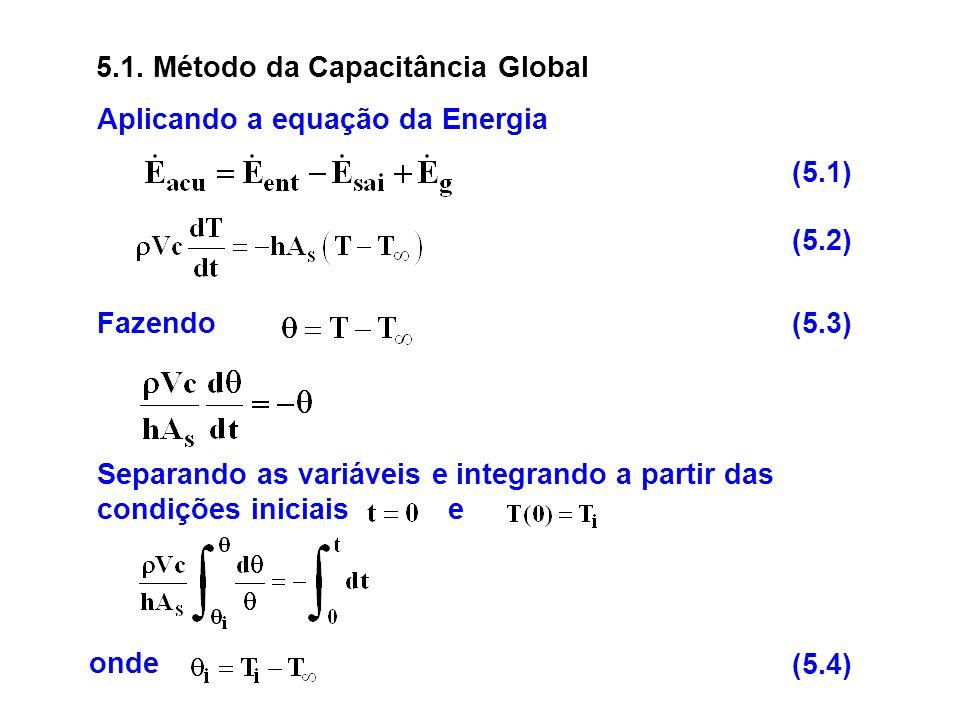 Aplicando a equação da Energia Fazendo Separando as variáveis e integrando a partir das condições iniciais e onde (5.1) (5.2) (5.4) (5.3) 5.1. Método