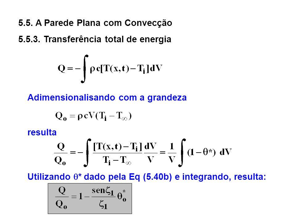 5.5. A Parede Plana com Convecção 5.5.3. Transferência total de energia Adimensionalisando com a grandeza resulta Utilizando * dado pela Eq (5.40b) e