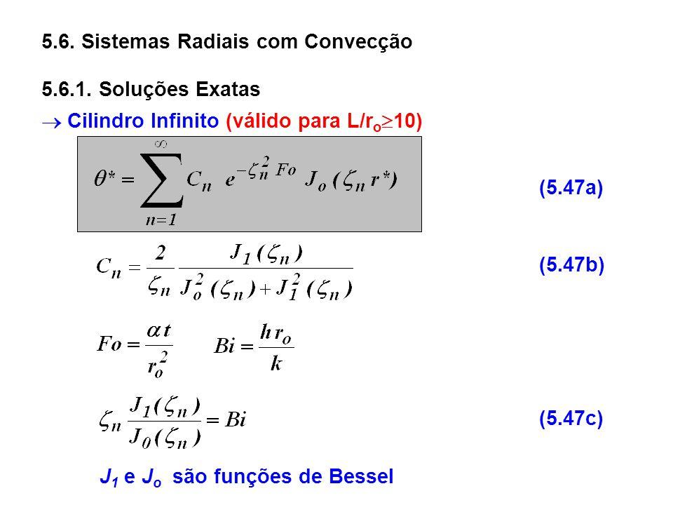 5.6. Sistemas Radiais com Convecção 5.6.1. Soluções Exatas J 1 e J o são funções de Bessel Cilindro Infinito (válido para L/r o 10) (5.47a) (5.47b) (5