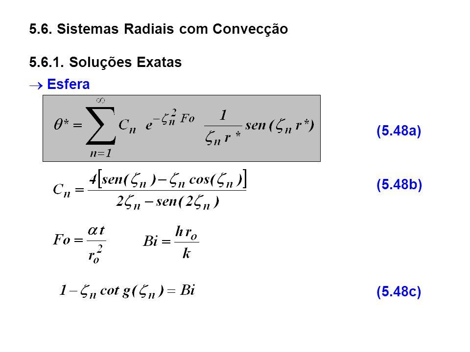 5.6. Sistemas Radiais com Convecção 5.6.1. Soluções Exatas Esfera (5.48a) (5.48b) (5.48c)