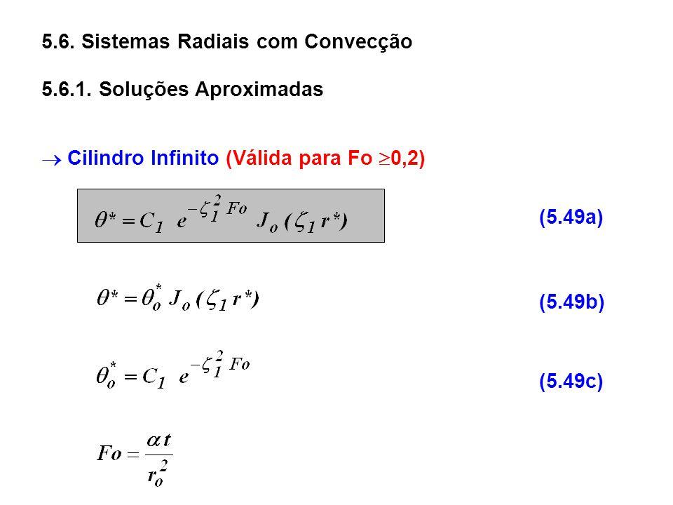 5.6. Sistemas Radiais com Convecção 5.6.1. Soluções Aproximadas Cilindro Infinito (Válida para Fo 0,2) (5.49a) (5.49b) (5.49c)