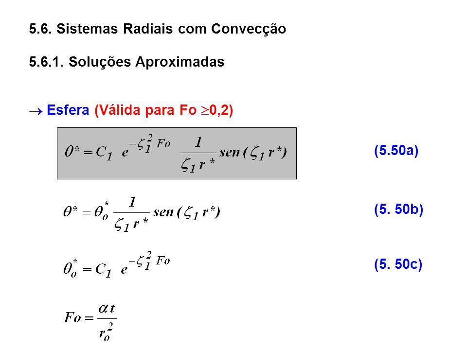 5.6. Sistemas Radiais com Convecção 5.6.1. Soluções Aproximadas Esfera (Válida para Fo 0,2) (5.50a) (5. 50b) (5. 50c)