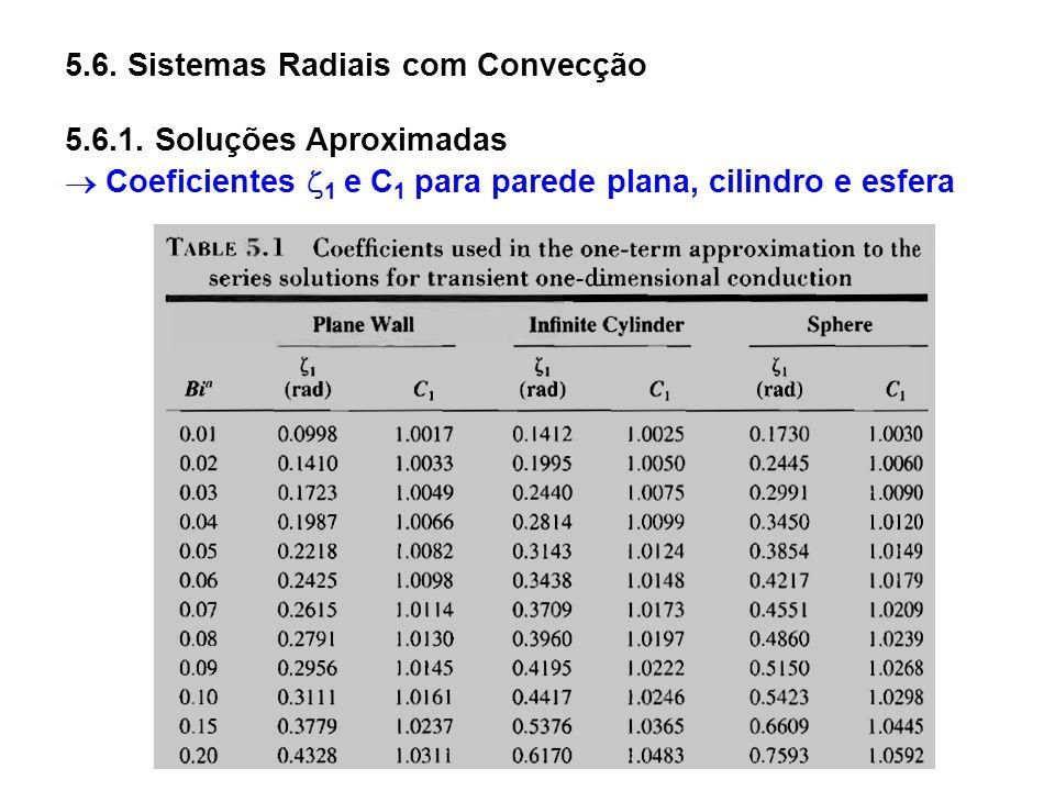 5.6. Sistemas Radiais com Convecção 5.6.1. Soluções Aproximadas Coeficientes 1 e C 1 para parede plana, cilindro e esfera