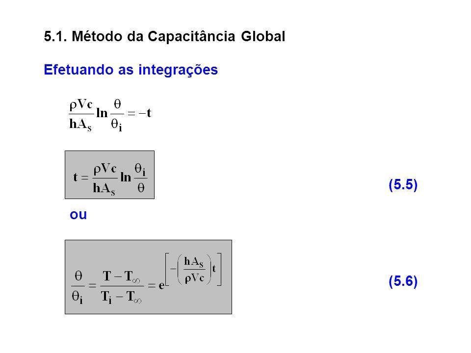 Efetuando as integrações ou (5.6) (5.5) 5.1. Método da Capacitância Global
