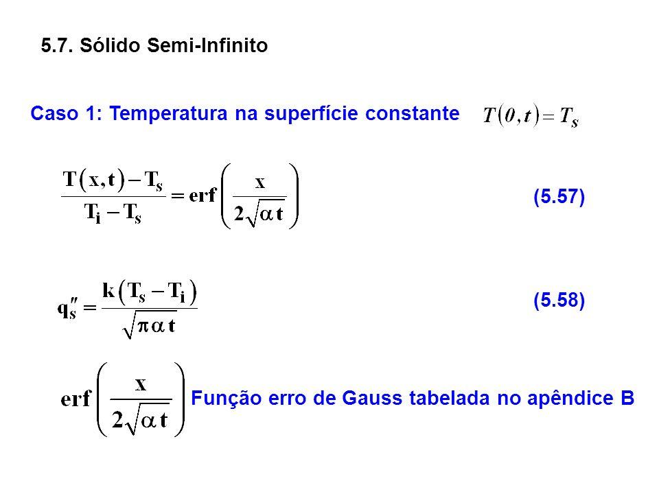 5.7. Sólido Semi-Infinito Caso 1: Temperatura na superfície constante (5.57) (5.58) Função erro de Gauss tabelada no apêndice B