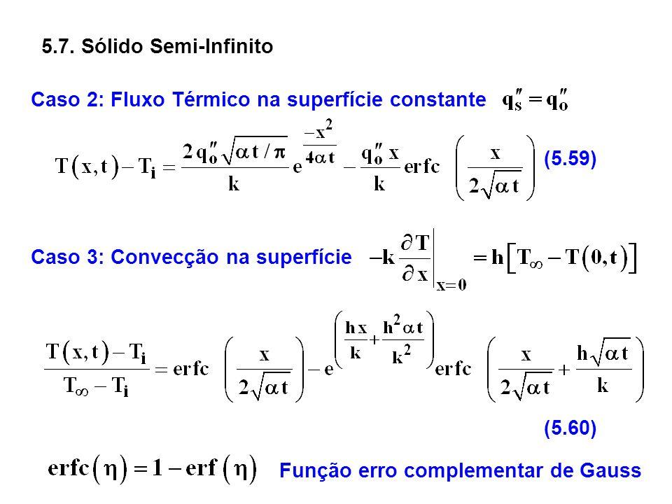 5.7. Sólido Semi-Infinito Caso 2: Fluxo Térmico na superfície constante Caso 3: Convecção na superfície (5.59) (5.60) Função erro complementar de Gaus