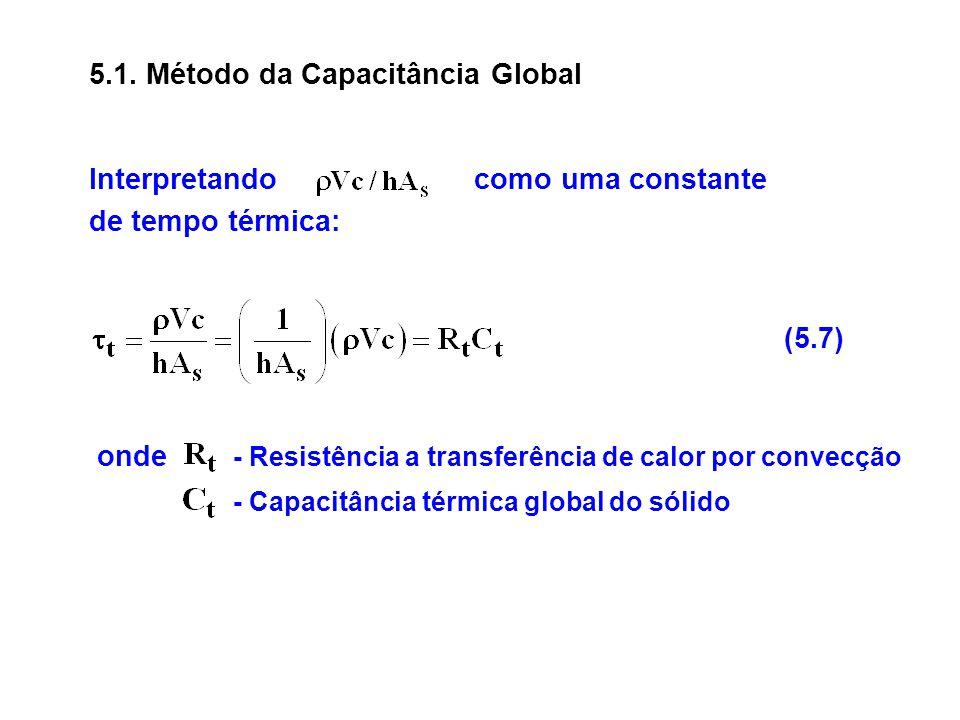 Interpretando como uma constante de tempo térmica: (5.7) 5.1. Método da Capacitância Global onde - Resistência a transferência de calor por convecção