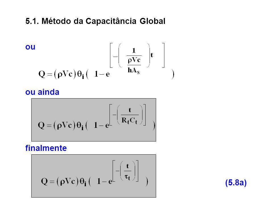 ou ou ainda 5.1. Método da Capacitância Global finalmente (5.8a)
