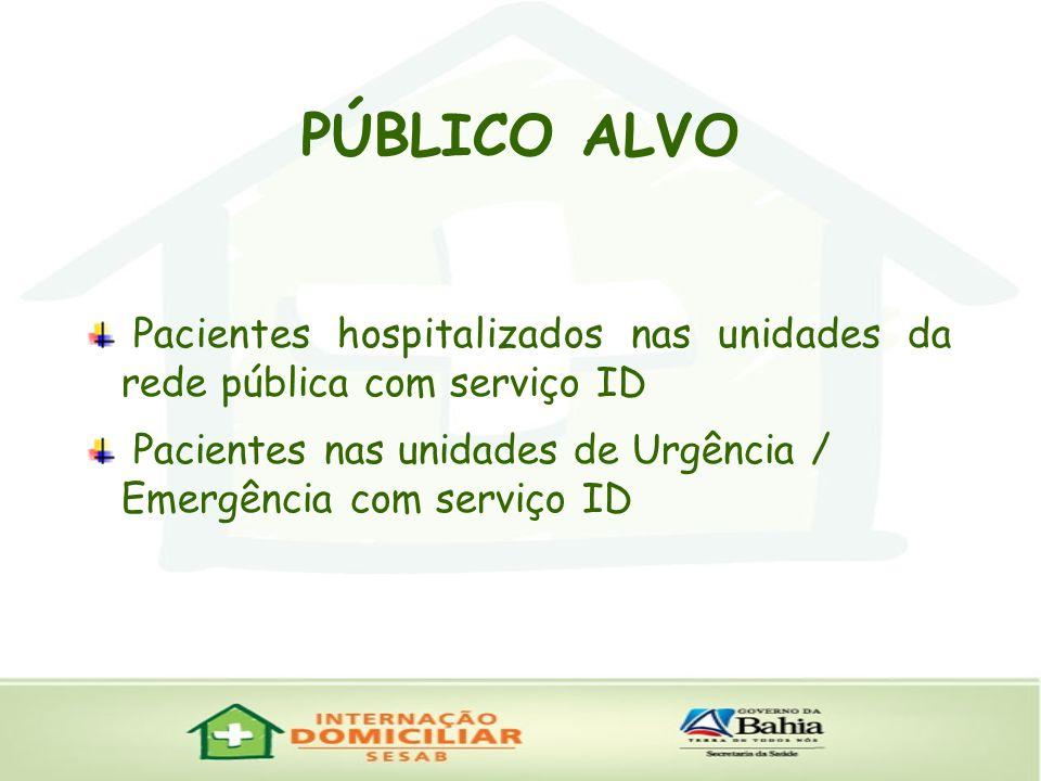 PÚBLICO ALVO Pacientes hospitalizados nas unidades da rede pública com serviço ID Pacientes nas unidades de Urgência / Emergência com serviço ID