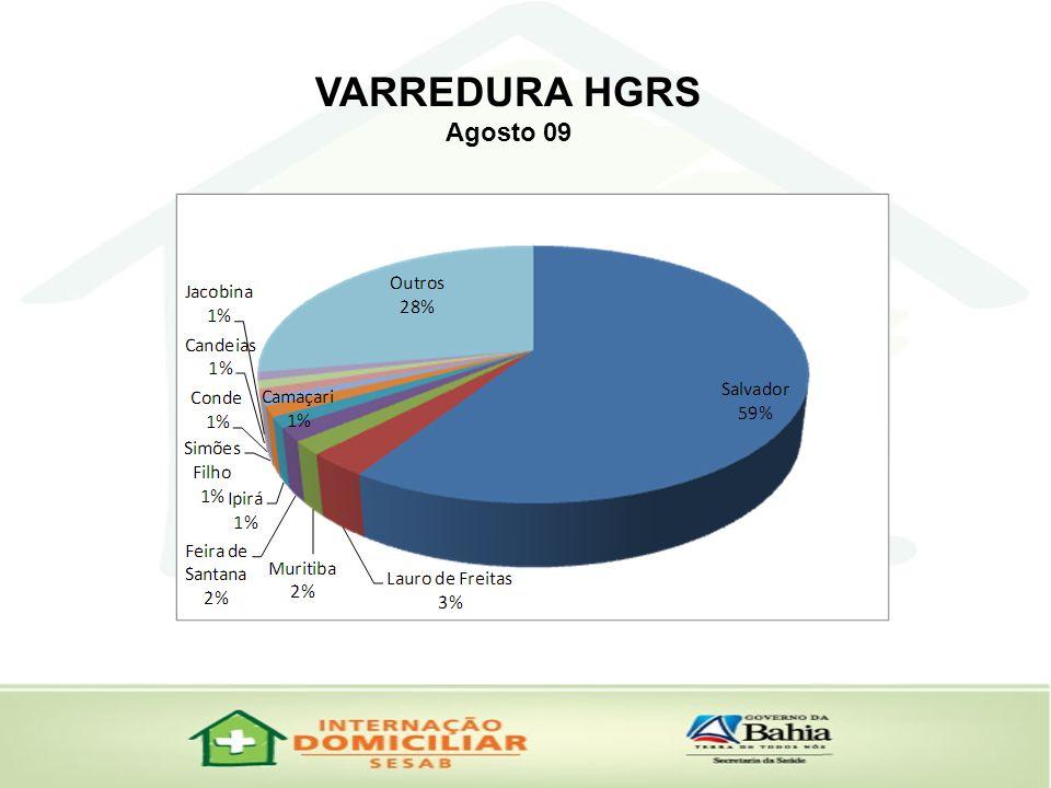 VARREDURA HGRS Agosto 09