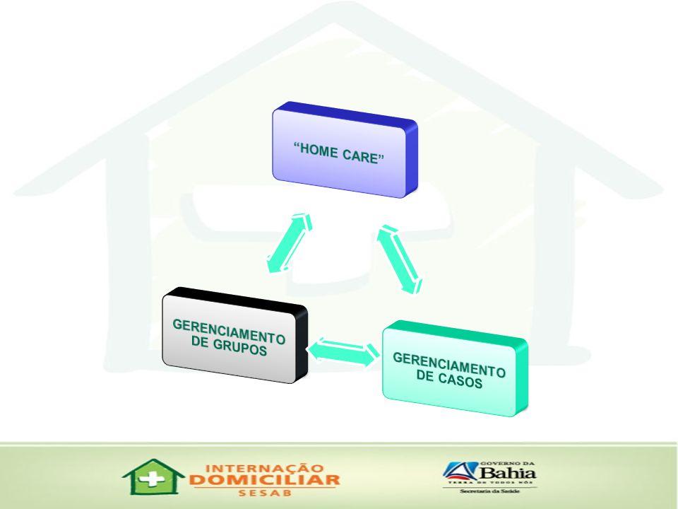 O b r i g a d o Dr. Roberval Gonzalez robervalgonzalez@hotmail.com