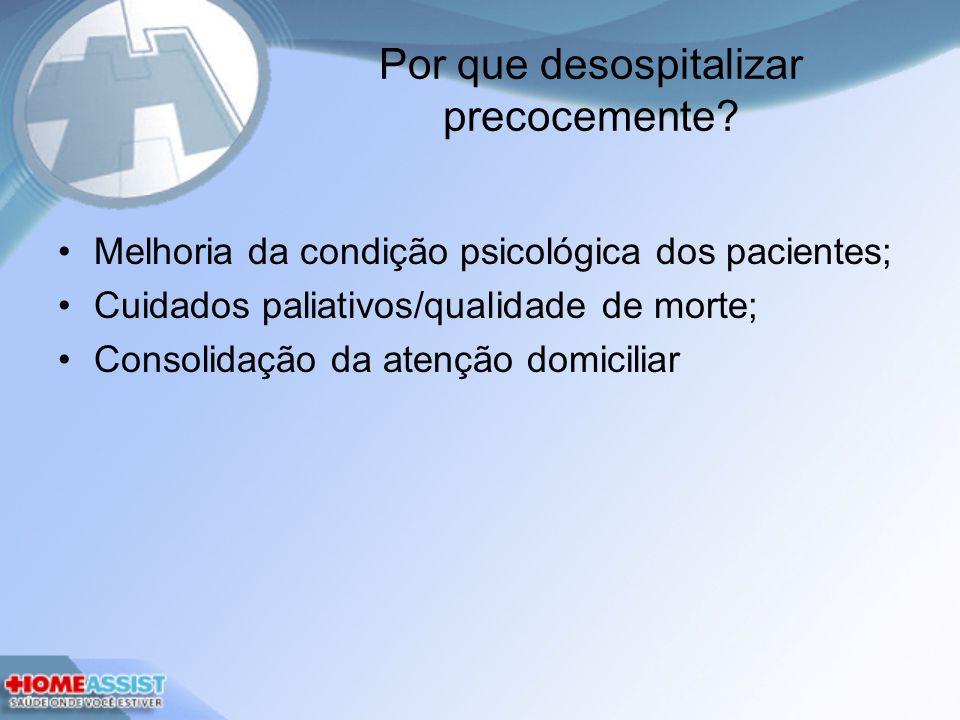 Por que desospitalizar precocemente? Melhoria da condição psicológica dos pacientes; Cuidados paliativos/qualidade de morte; Consolidação da atenção d