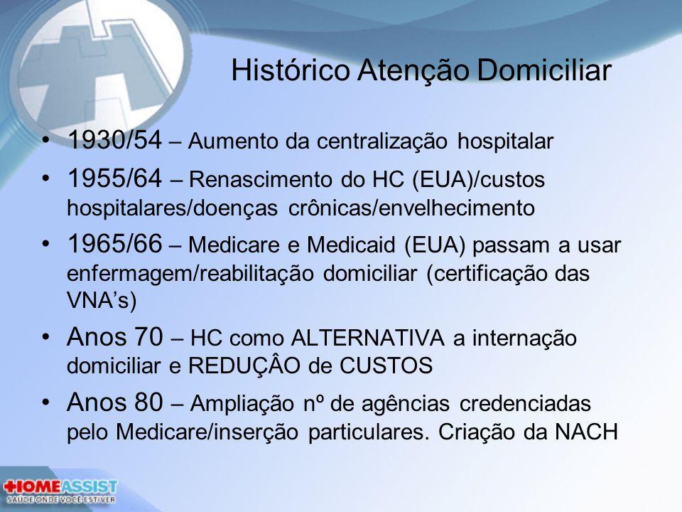 Histórico Atenção Domiciliar 1930/54 – Aumento da centralização hospitalar 1955/64 – Renascimento do HC (EUA)/custos hospitalares/doenças crônicas/envelhecimento 1965/66 – Medicare e Medicaid (EUA) passam a usar enfermagem/reabilitação domiciliar (certificação das VNAs) Anos 70 – HC como ALTERNATIVA a internação domiciliar e REDUÇÂO de CUSTOS Anos 80 – Ampliação nº de agências credenciadas pelo Medicare/inserção particulares.