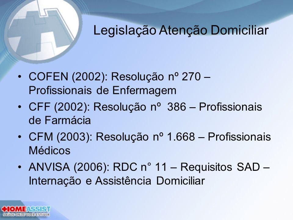 Legislação Atenção Domiciliar COFEN (2002): Resolução nº 270 – Profissionais de Enfermagem CFF (2002): Resolução nº 386 – Profissionais de Farmácia CFM (2003): Resolução nº 1.668 – Profissionais Médicos ANVISA (2006): RDC n° 11 – Requisitos SAD – Internação e Assistência Domiciliar