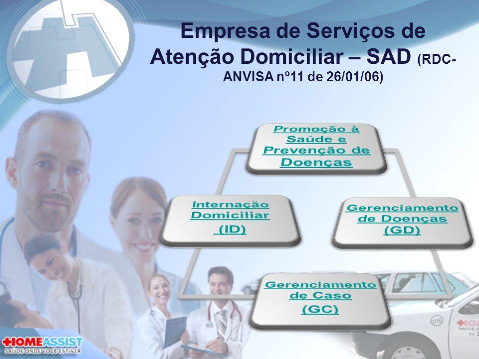 Mercado e Perspectivas Assistência Médica - Brasil ANS (2009) 53 milhões de beneficiários de Assistência Médica Suplementar no Brasil 21% da população tem Assistência Médica Suplementar 1.522 Operadoras Plano de Saúde ativas R$ 29 bilhões de receita